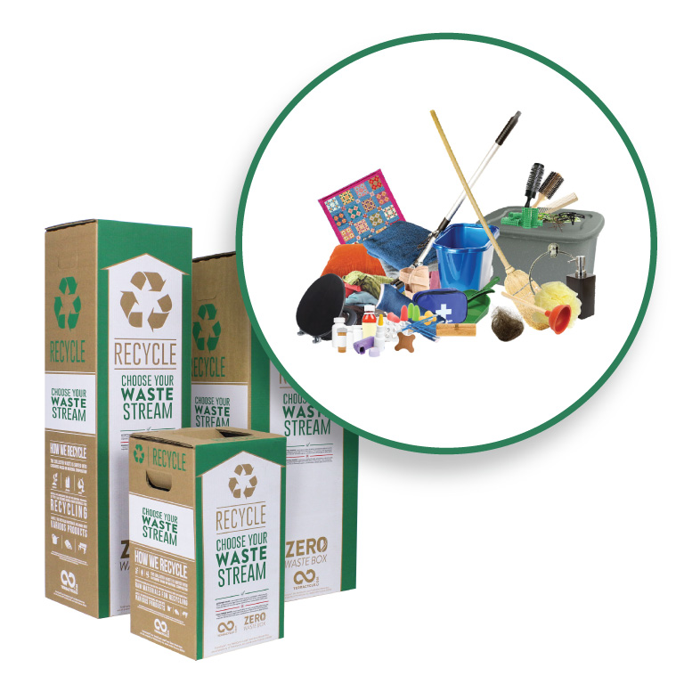 Terracycle - How do you get the master cycle zero ...