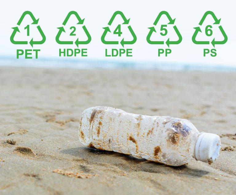 Thumbnail for Resirkuleringsprogram for strandplast