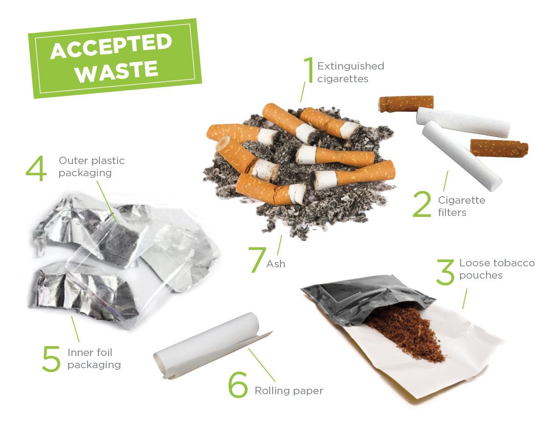 Cigarette Waste Recycling Program Accepted Waste