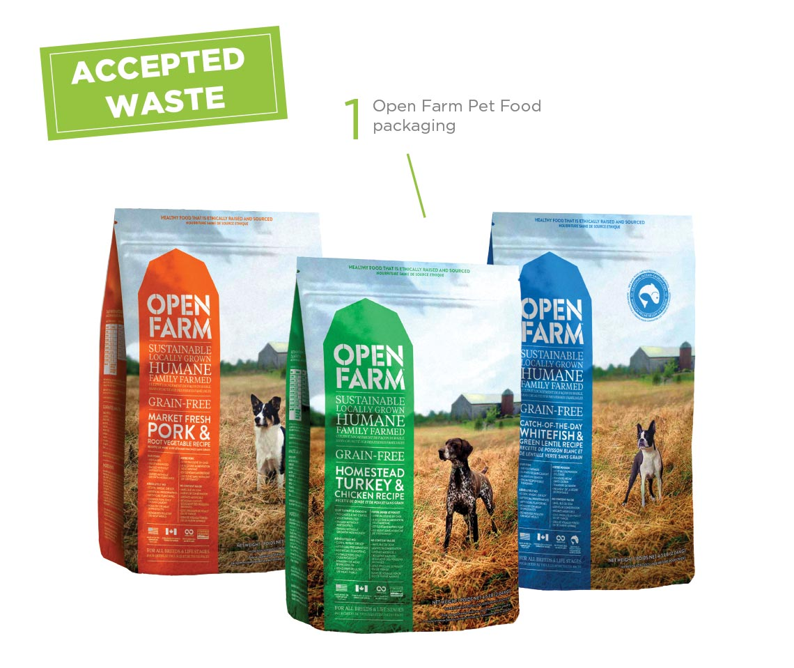 Open Farm Recycling Program Accepted Waste Poster