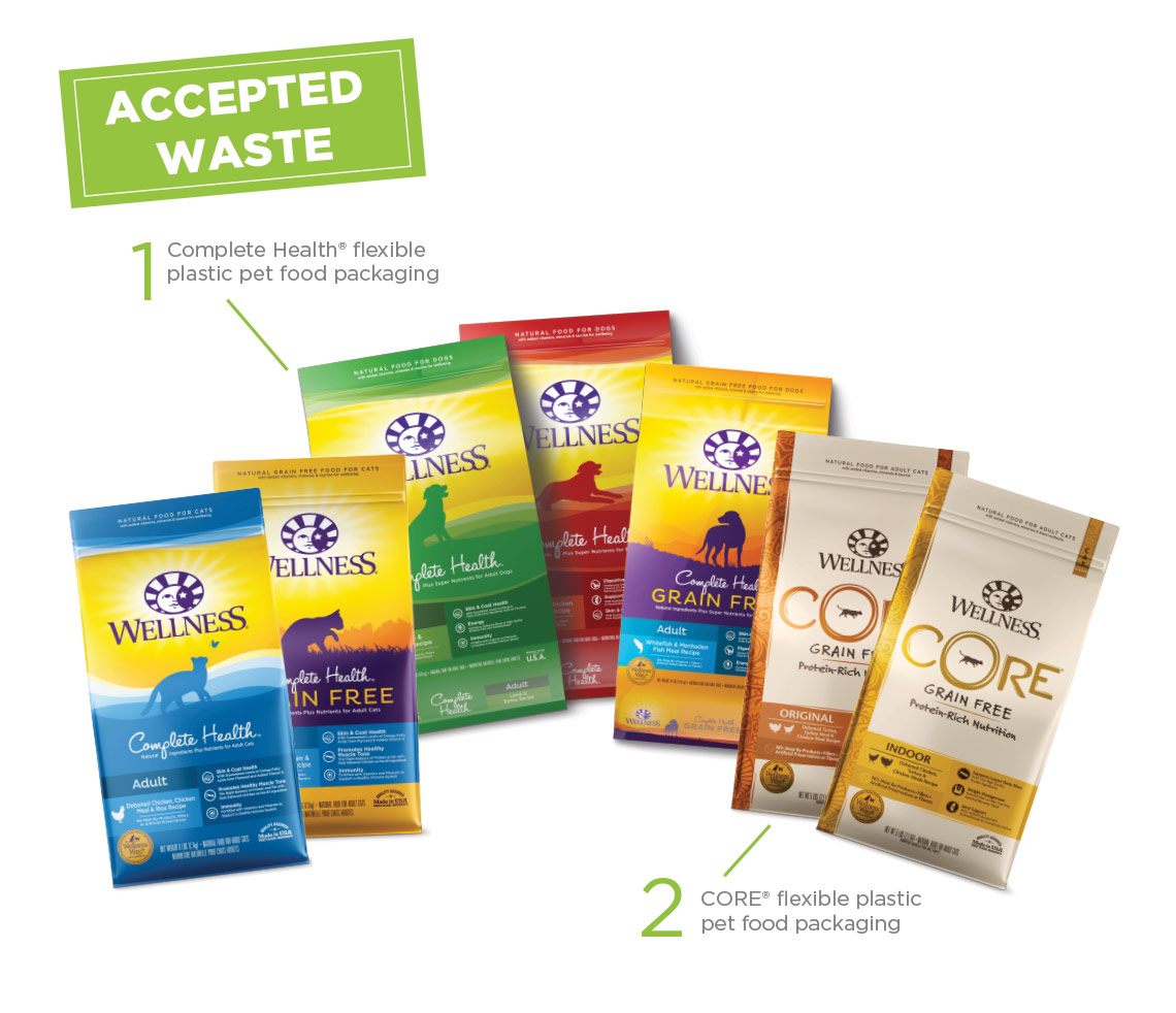 wellness-trufood_accepted-waste_v3