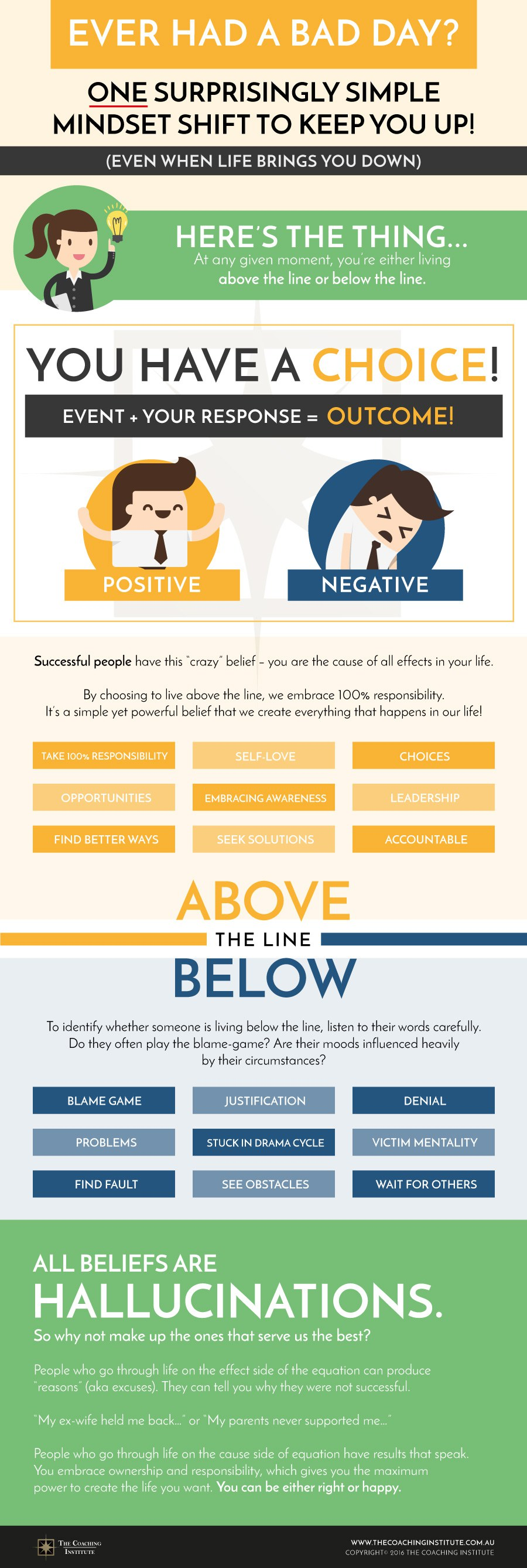 you have a choice infographic