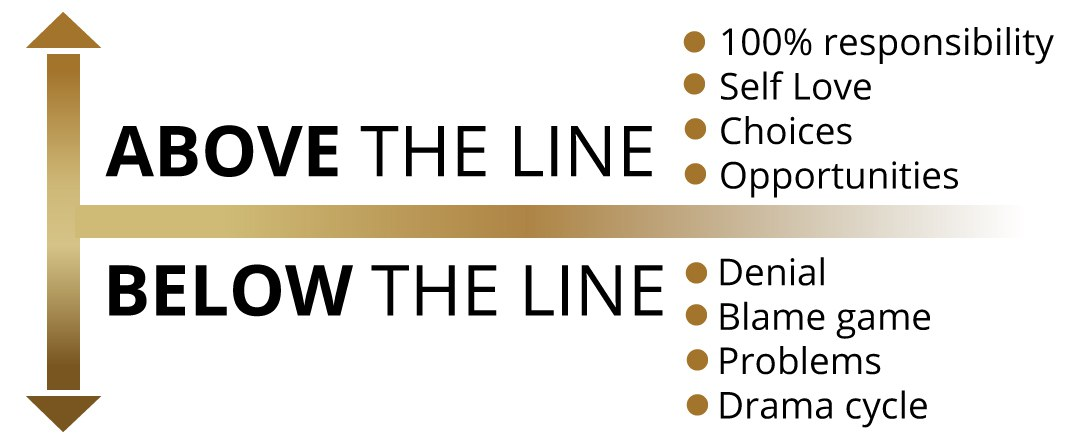 Above the Line info graphic