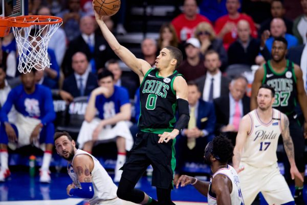 NBA Preseason Predictions 2018-19: Review & Highlights ...