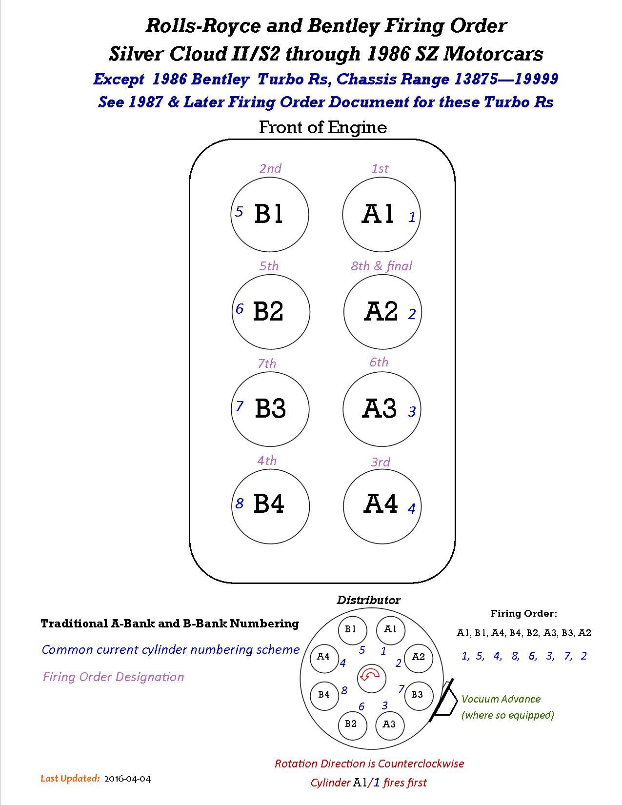 Mallory Unilite Distributor Wiring Diagram Mallory Unilite Ignition