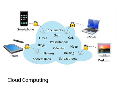 Cloud basics computing pdf