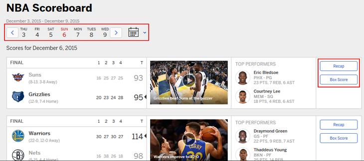 ESPN.com NBA scores