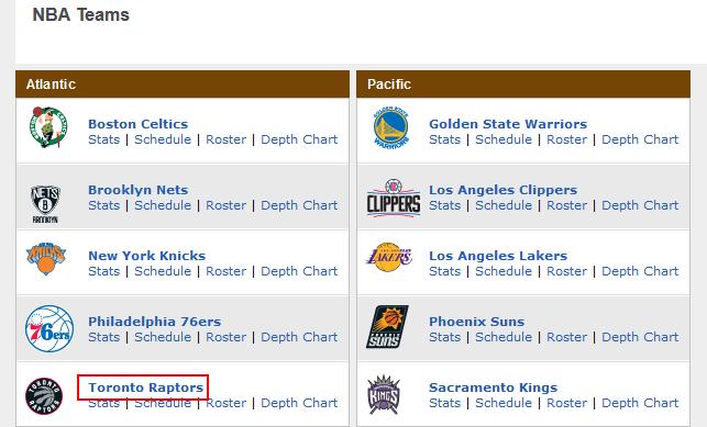 ESPN.com NBA team directory