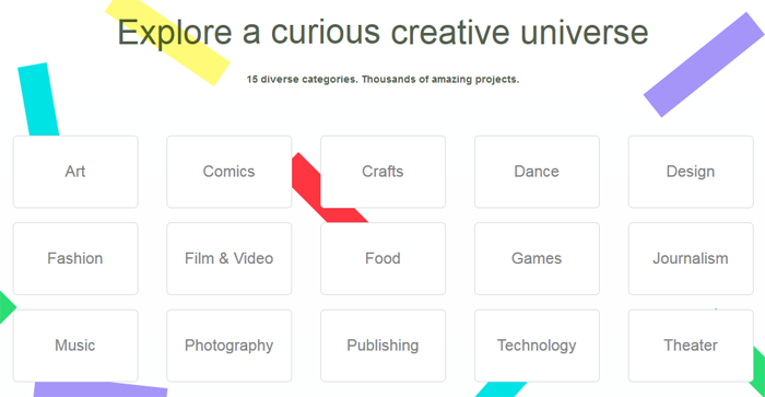 The 15 project categories of Kickstarter