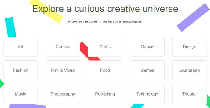 The 15 project categories of Kickstarter