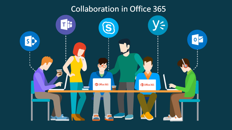 Collaboration & Sharing Using Microsoft Teams