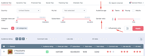 Tubalytics - Your Go-to YouTube Analytics Solutions For