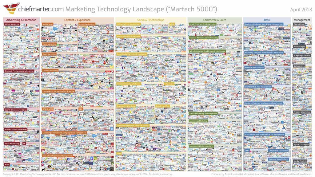 Top 10 Social Media Analytics Platforms