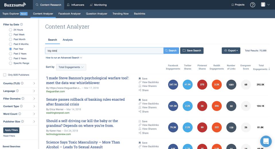BuzzSumo Social analytics tool