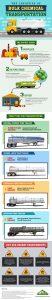 The_Logistics_of_Bulk_Chemical_Transportation_v1-1