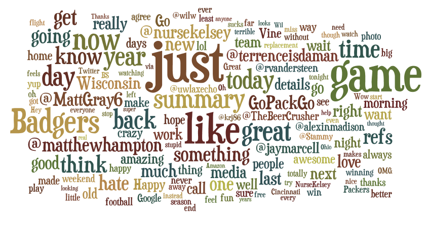 jmtenny's twitter word cloud via wordle