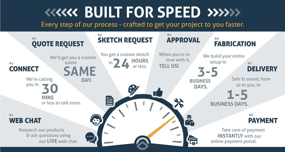 BuiltForSpeed