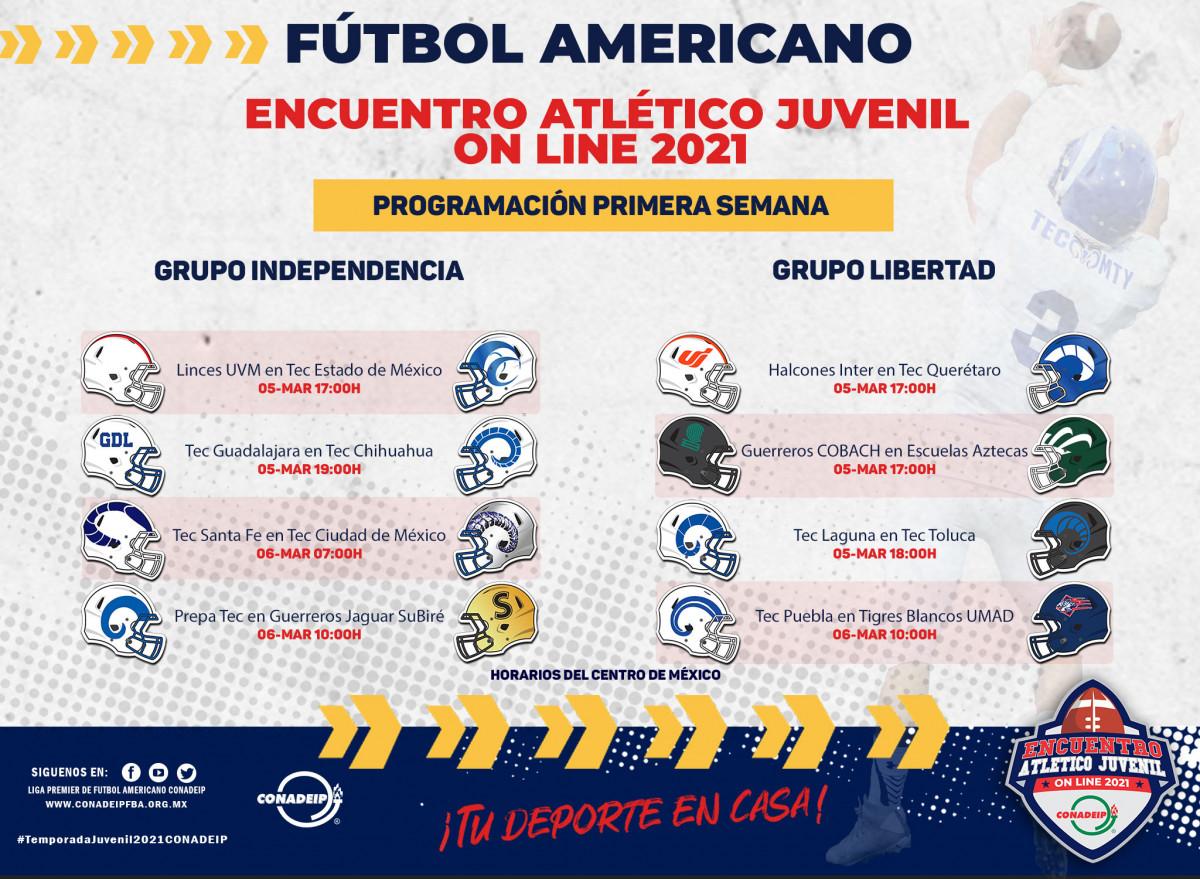Inicia el Encuentro Atlético Juvenil On Line de la CONADEIP