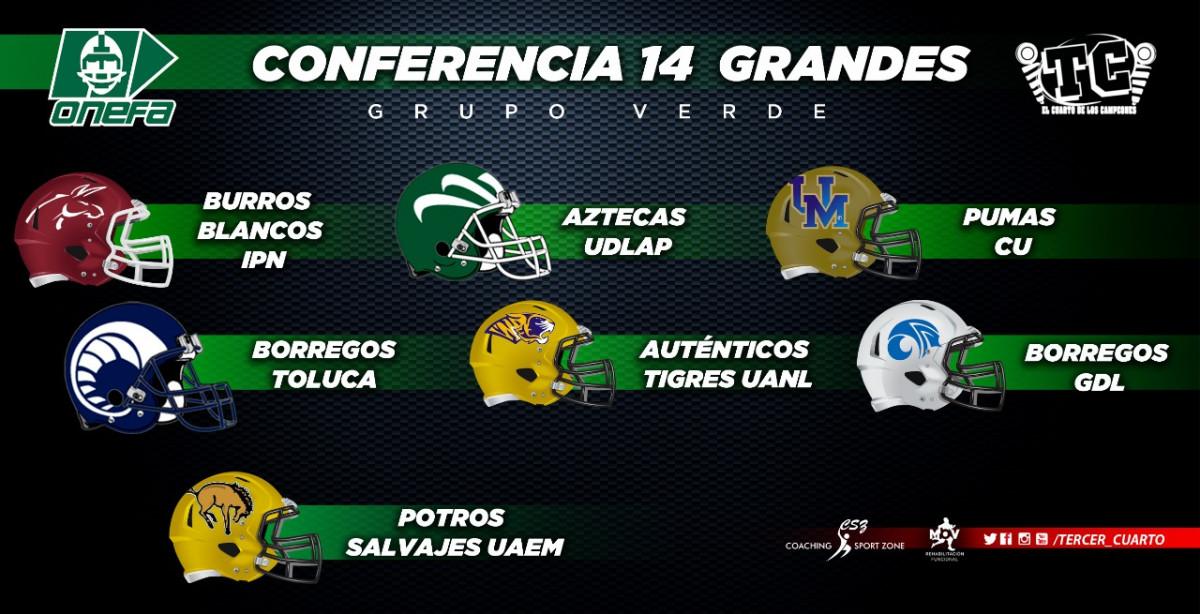 Calendario Grupo 14 Grandes Liga Mayor ONEFA 2021