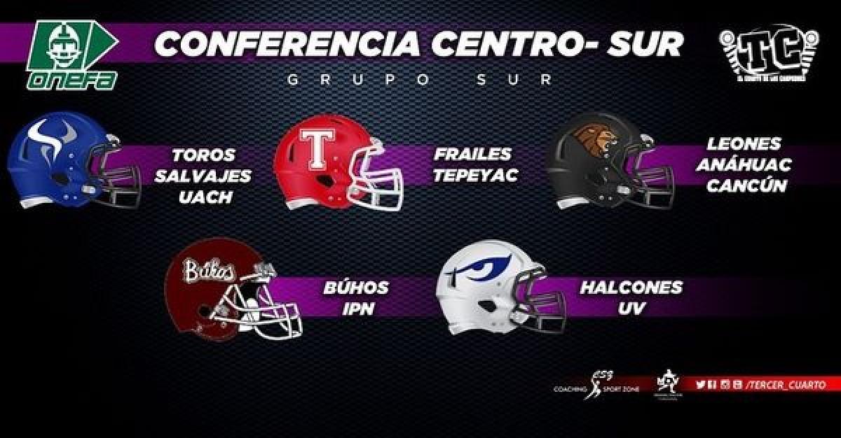 Calendario Conferencia Centro-Sur Liga Mayor ONEFA 2021