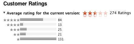 App reviews on the app store