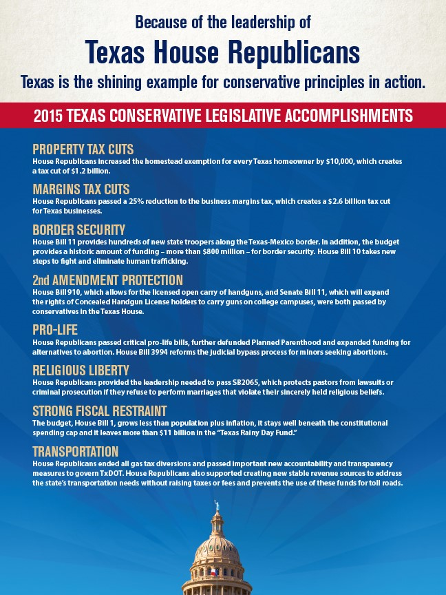 Texas House Republican's 84th Legislative Session Highlights