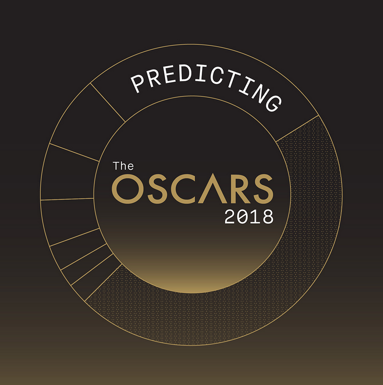 And The Oscar Goes To.... Data Science