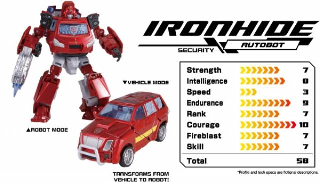 Henkei Classics - Autobot Specialists - Ironhide - Loose 100% Complete