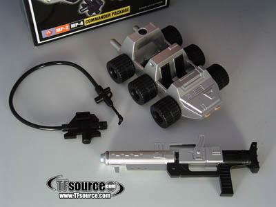 MP-04 Rollar & MP-02 Gun Accessory Kit