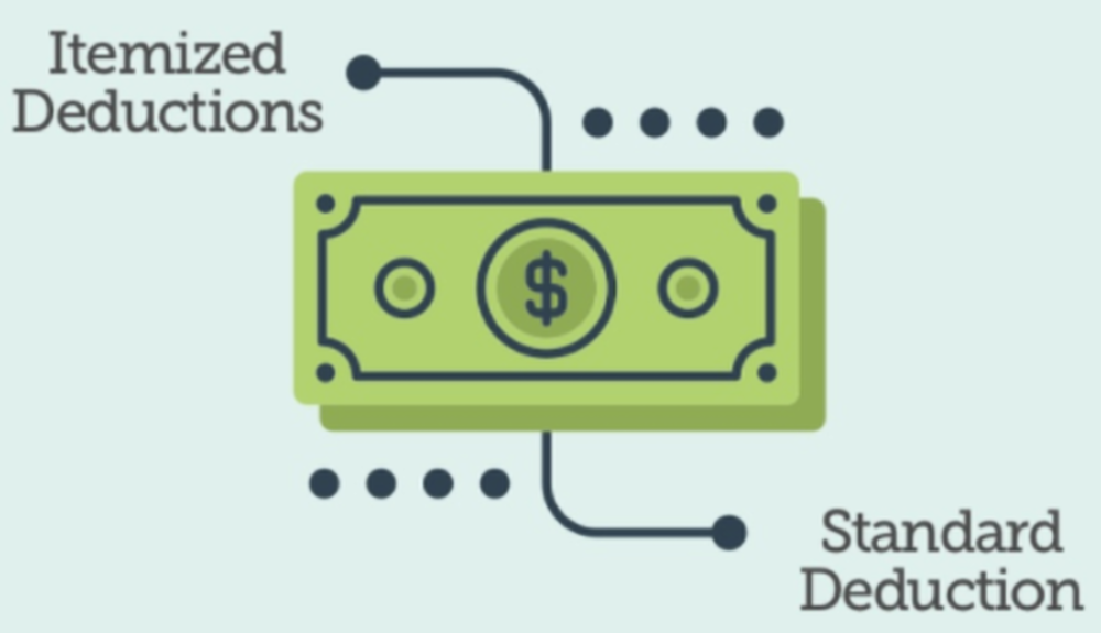 Standard vs Itemized Deductions on the US Tax Return