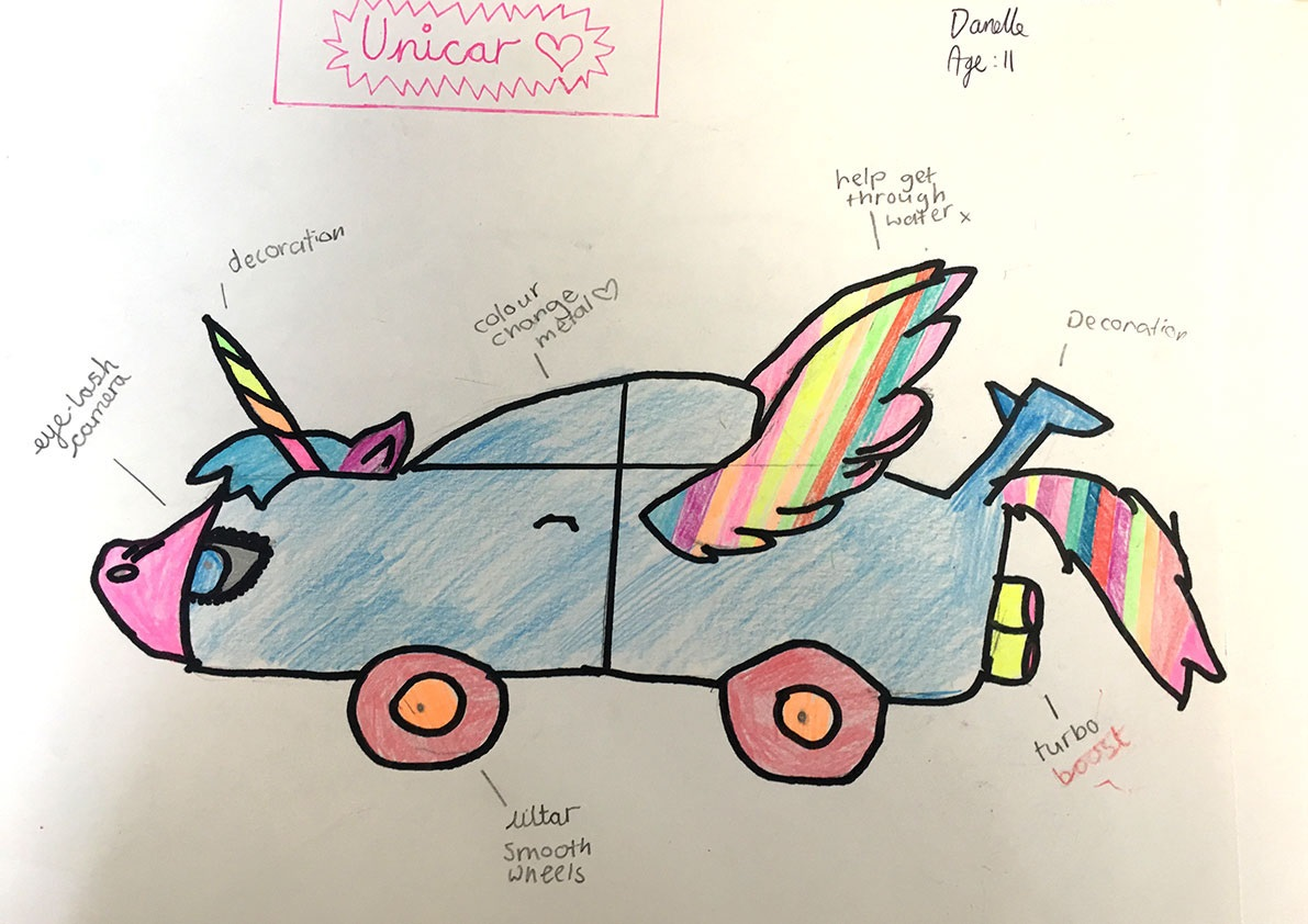 Uk Insurance Company Asks Kids To Design The Car Of The Future The