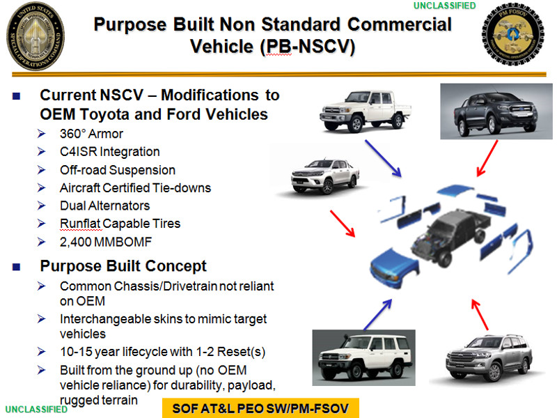 US Special Operators Want a Super Vehicle They Can Disguise