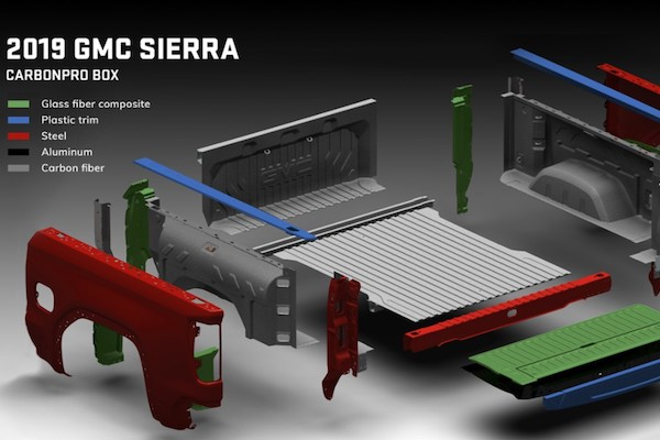 2019 GMC Sierra Denali: Pickups and...Carbon Fiber? - The ...
