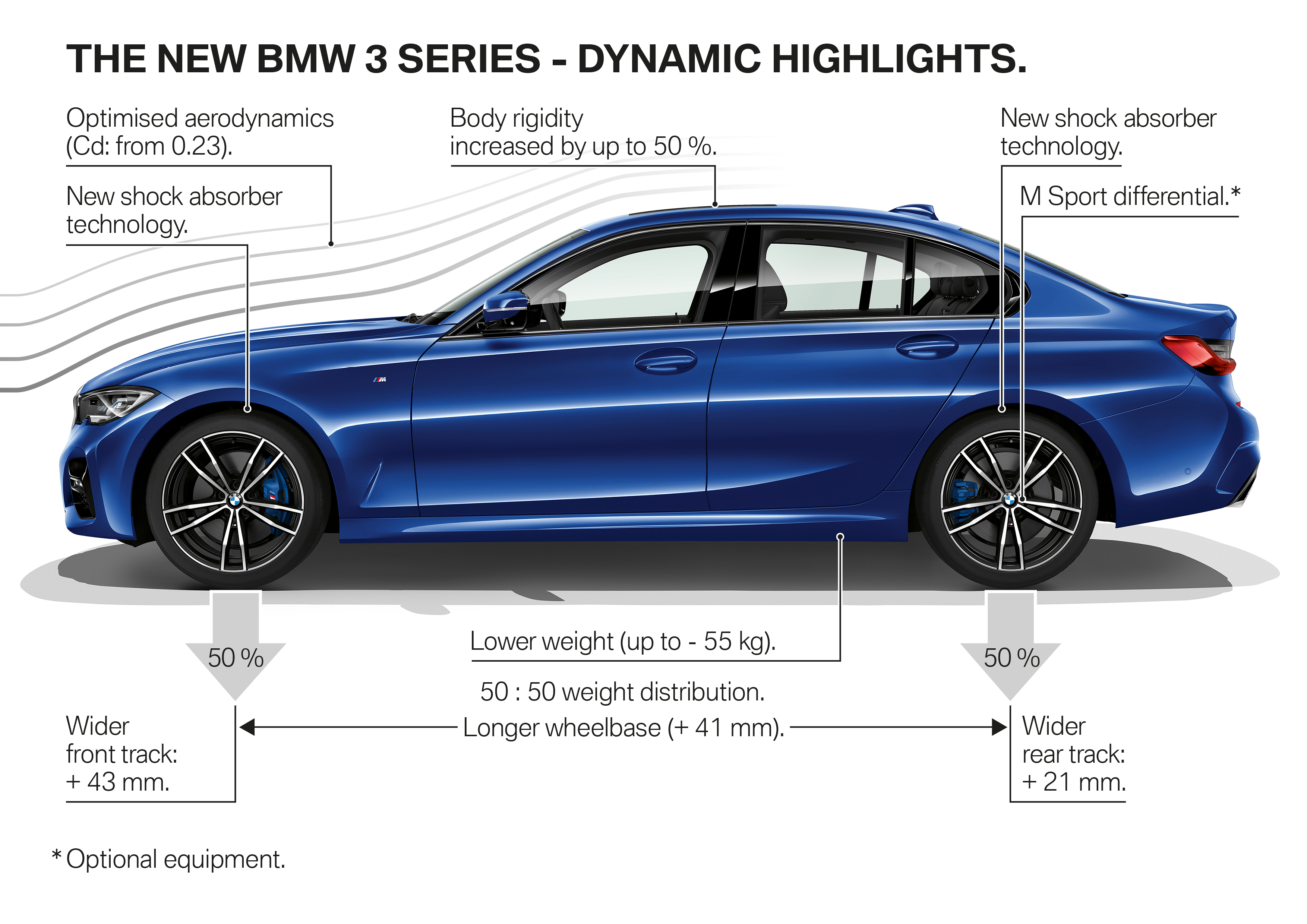 Message Editor F P Highres The All New Bmw Se on 330e Bmw Sport Black