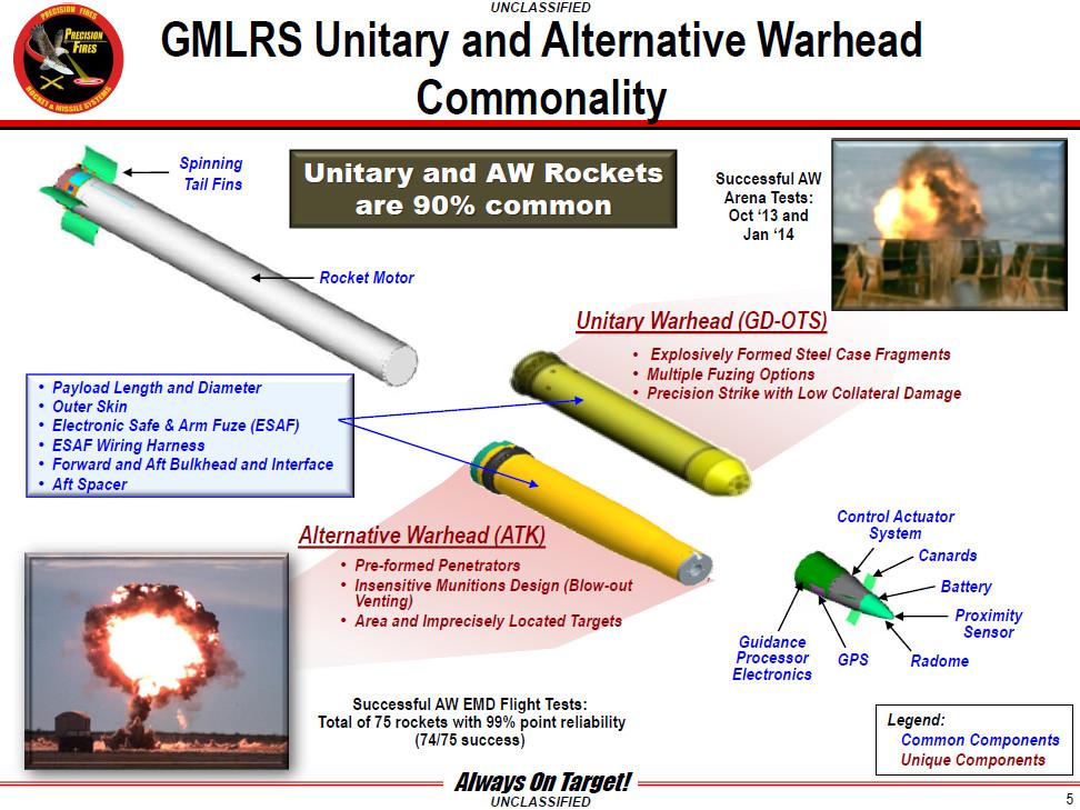 Resultado de imagen para armas GMLRS