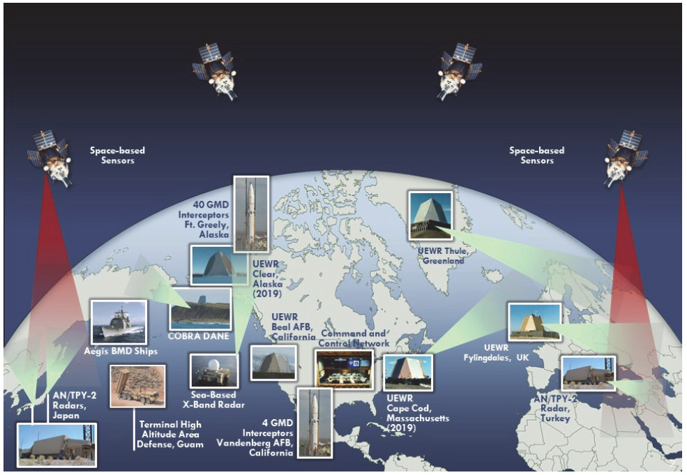 A very general overview of the existing U.S. Missile Defense Shield as it exists today.
