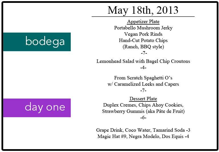 day one menu