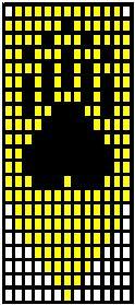 Hufflepuff chart