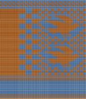 Ravenclaw chart