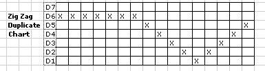 Duplicate stitch chart