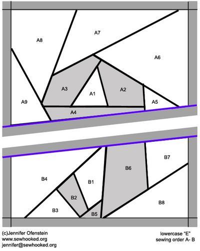 Lowercase e Pattern