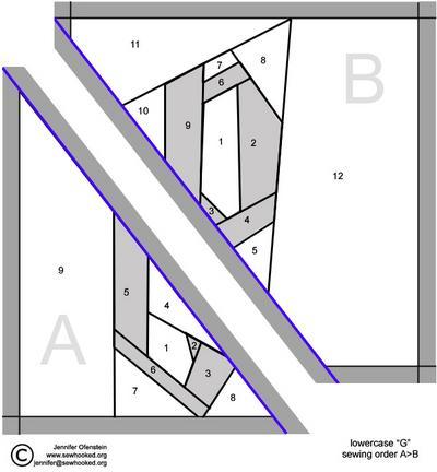 Lowercase g Pattern