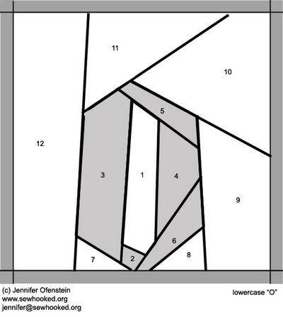 Lowercase o Pattern
