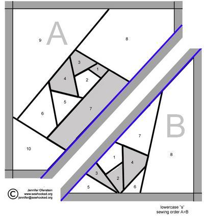 Lowercase s Pattern