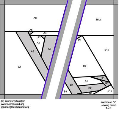 Lowercase y Pattern