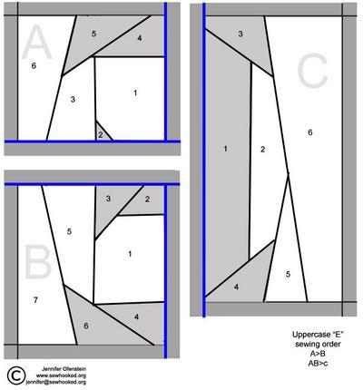 Uppercase E Pattern