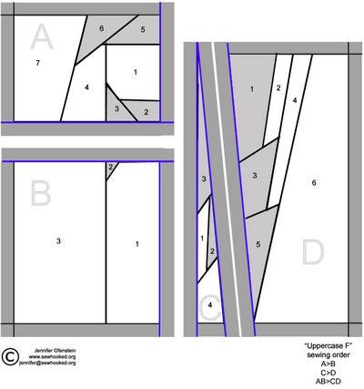 Uppercase F Pattern
