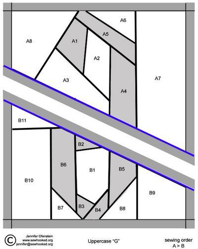 Uppercase G Pattern