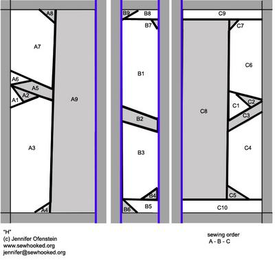 Uppercase H Pattern