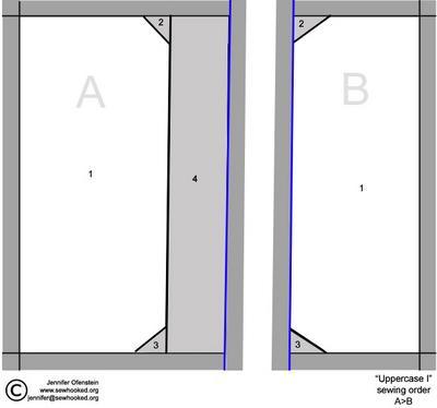 Uppercase I Pattern